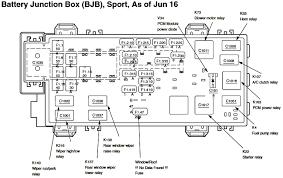 2002 explorer sport trac hu u2013 readingrat net
