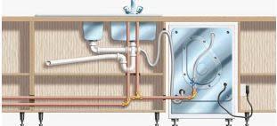 plomberie evier cuisine plombier 2 fuite d eau baignoire évier robinet wc