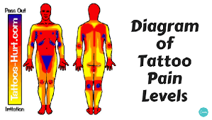 side hip tattoo pain level how badly does a tattoo on the side of your foot hurt quora