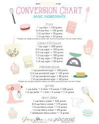 free printable baking conversion charts basic baking ingredients