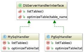 php design patterns oop design patterns drupal org