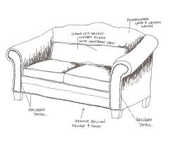 Couch Drawing Live Beautifully A Simple Sofa Makeover