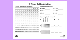 free worksheets times tables games for year 6 free math