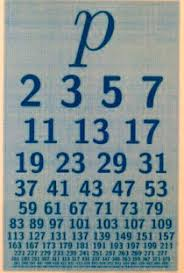cronologia maquinas de escribir prehistoriadelainformatica