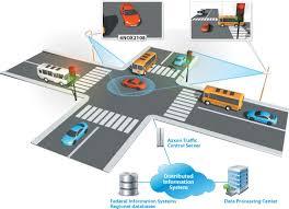 red light traffic violation traffic light violations