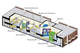 Amphitheater Floor Plan by Concord Elementary Schools Hmfh