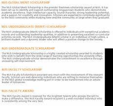 Academic Resume Templates Resume Referee Sample Resume Cv Cover Letter