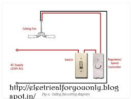 electrical world simple wiring diagram of ceiling fan