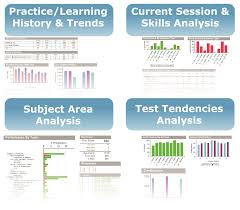 student perfomance reports scoring and diagnostic reports for