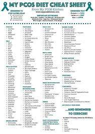 best 25 diabetes diet sheet ideas on pinterest best ketogenic