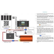 renogy 200w monocrystalline starter kit solar power for