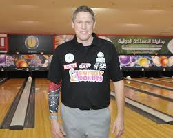 abf online org powered by asian bowling federation