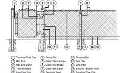wiring diagram for a cub cadet ltx 1040 u2013 the wiring diagram