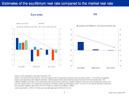the challenge of low real interest rates for monetary policy
