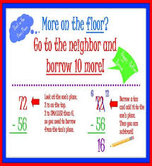 subtraction subtraction with regrouping game worksheets free