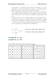 4sem vtu hdl programming notes unit1 introduction
