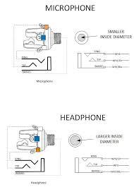 standard microphone jack steinair inc