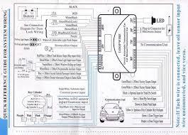 car alarm circuit diagram wiring diagram shrutiradio