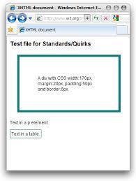 serving html u0026 xhtml