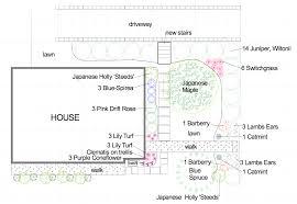 buy custom plan yard proud design
