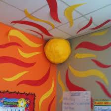 classroom door decoration ideas for thanksgiving classroom