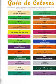 wilton food coloring color chart recipe hints u0026 kitchen helpers