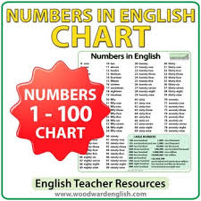 english numbers 1 100 chart english colors