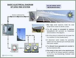 best battery bank sizing diy solar panel system wiring diagram