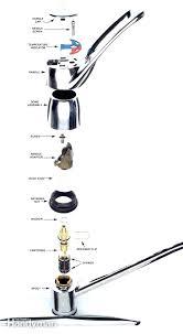 repair kit for moen kitchen faucet moen kitchen faucet schematic kitchen faucets repair faucet diagram
