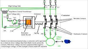 square d combination motor starter wiring diagram best ideas