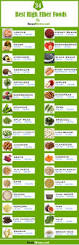 healthy high iron foods getting that body right pinterest