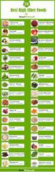 vegan diet infographics healthy infographics pinterest