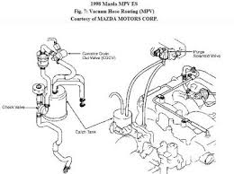 1998 mazda mpv vacuum hose routing engine mechanical problem 1998