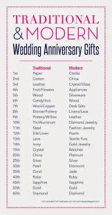 2nd anniversary gift ideas for husband second year wedding anniversary gift