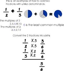interactive fraction worksheets