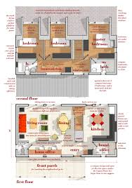 Efficient Home Designs by Endearing 10 Compact House 2017 Design Inspiration Of Download