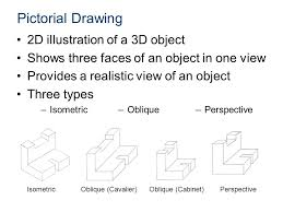 isometric and oblique pictorials ppt video online download