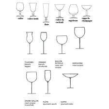 posizione bicchieri in tavola galateo a tavola atelier du fantastique