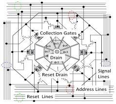 sensors free full text toward one giga frames per second