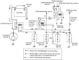 yamaha atv wiring diagram u2013 readingrat net