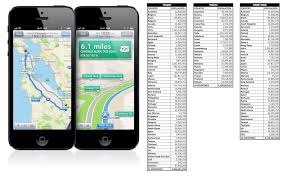 Google Maps Offline Iphone Missing All The Features Of Google Maps Get Them Back In Ios 6
