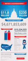 Romney Obama Map 11 Best Social Media By Politics Images On Pinterest Social