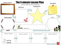 great lesson plan template classroom management pinterest esl
