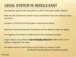 Ottoman Empire Laws Primer On Uae Civil Code