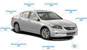 honda car care service plan what is not covered by honda care what is covered