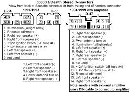 dodge car radio stereo audio wiring diagram autoradio connector