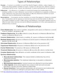Certified Medical Assistant Resume Samples by Types And Patterns Of Data Relationships Stats With Cats Blog