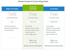 glass door company reviews glassdoor job posting how to get solid candidates
