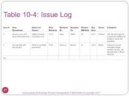 project management issues log template 28 images image gallery