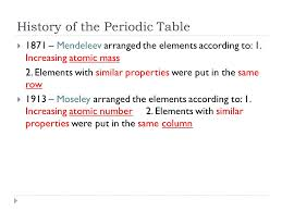 Mendeleev Periodic Table 1871 Periodic Trends History Of The Periodic Table 1871 U2013 Mendeleev